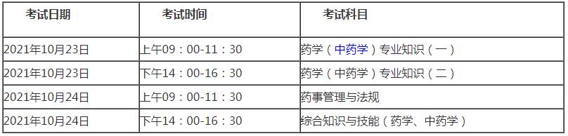 2021年贵州执业药师考试时间