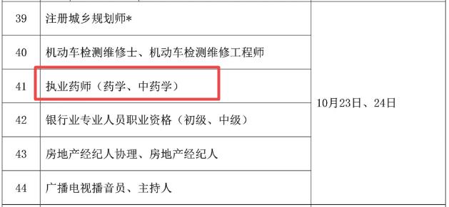 2021年湖南中药学执业药师考试时间