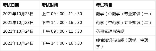 2021年四川执业西药师考试时间