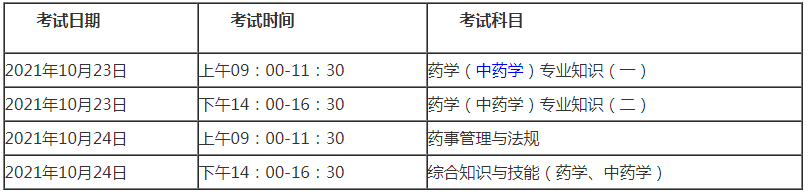 2021年广东执业药师考试时间及科目