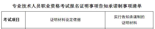 中国人事考试网《专业技术人员职业资格考试报名证明事项告知承诺制事项清单》